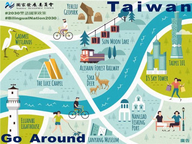 遊台灣學英語